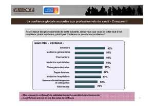 2010_Barometre-Viavoice-confiance-professionnels de sante-avril 2010_Page_10